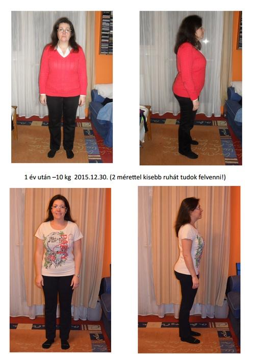 zsírégetés az elmúlt 10 kilót)