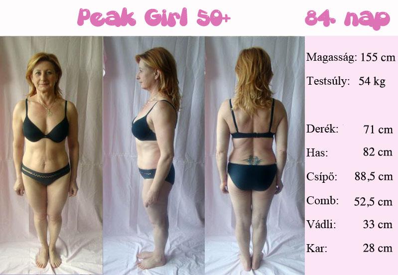 súlycsökkenés 50 felett