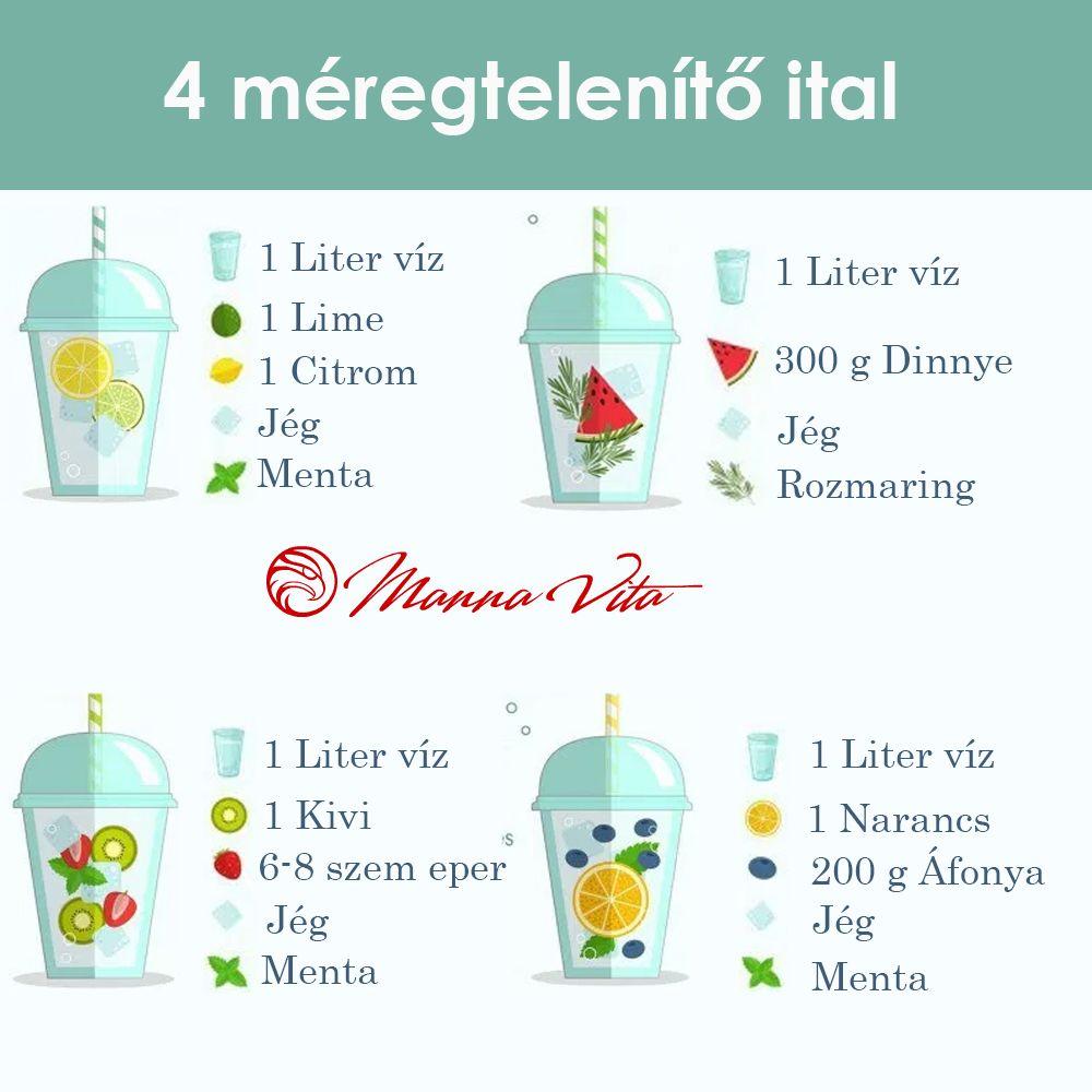 a legjobb kiegészítő italok a fogyáshoz hogyan lehet elveszíteni az extra testzsírt
