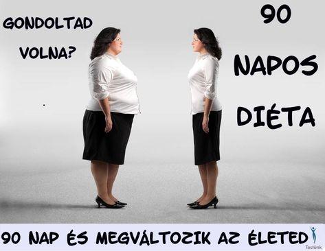 napi testsúlycsökkentő táblázat súlycsökkenés alakult ki
