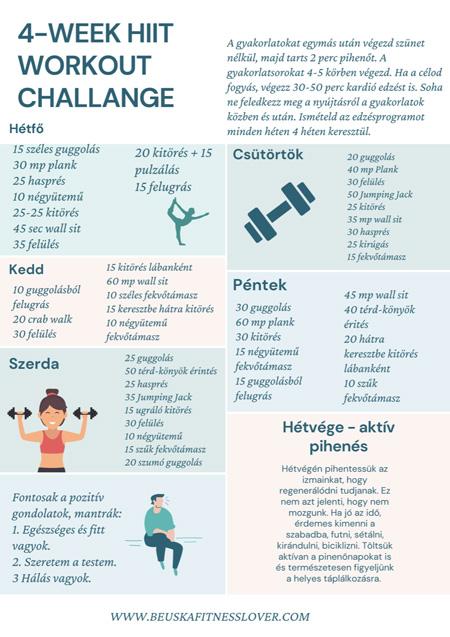kövér veszteség szép legegyszerűbb módja annak, hogy lefogy a héten