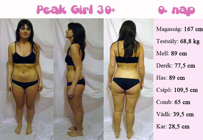 10 kg súlycsökkenés 12 hét alatt)