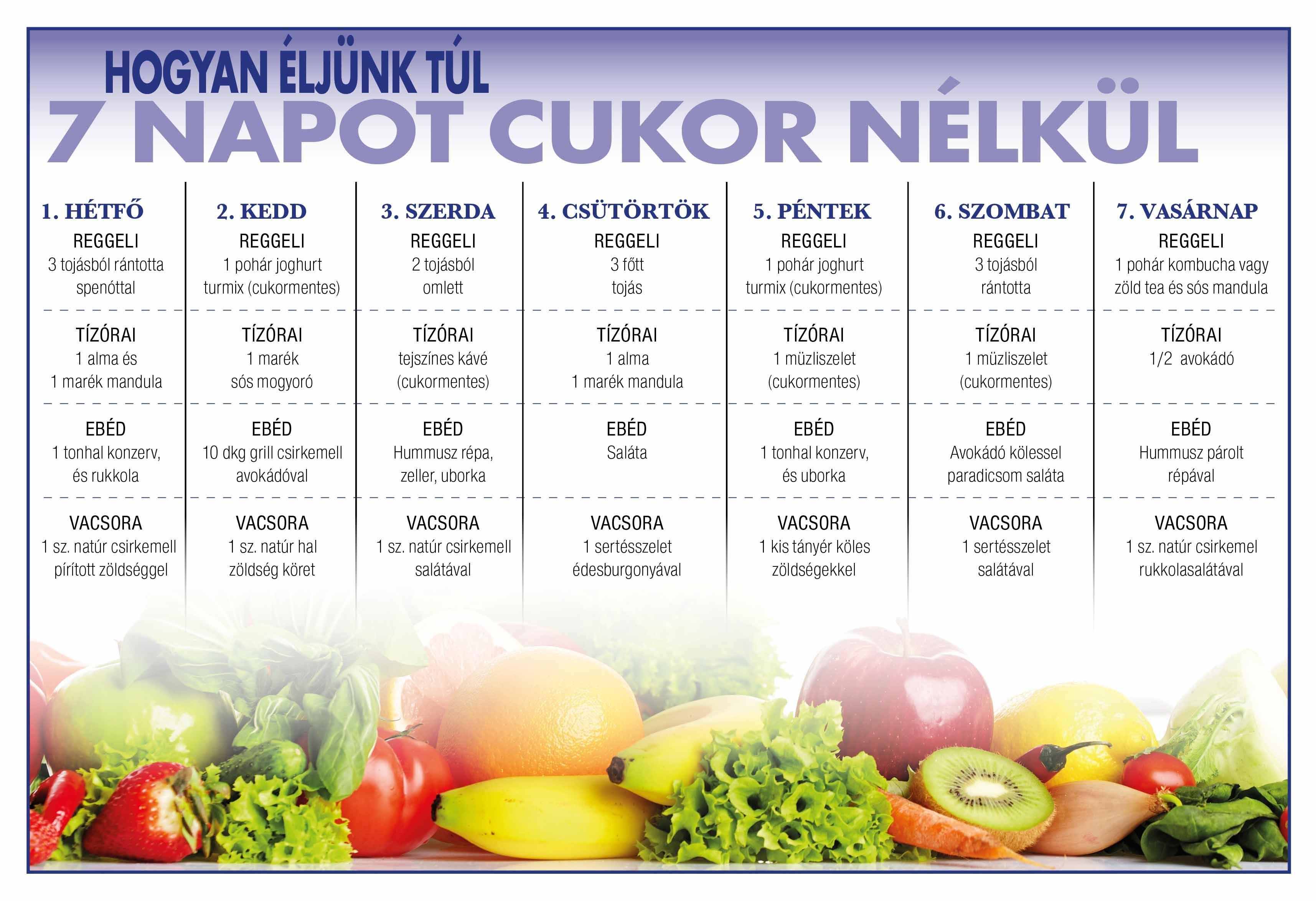 egészséges mintaétrend)