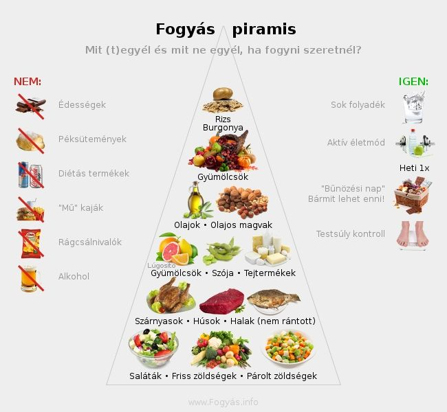 lapos has diéta nőknek)