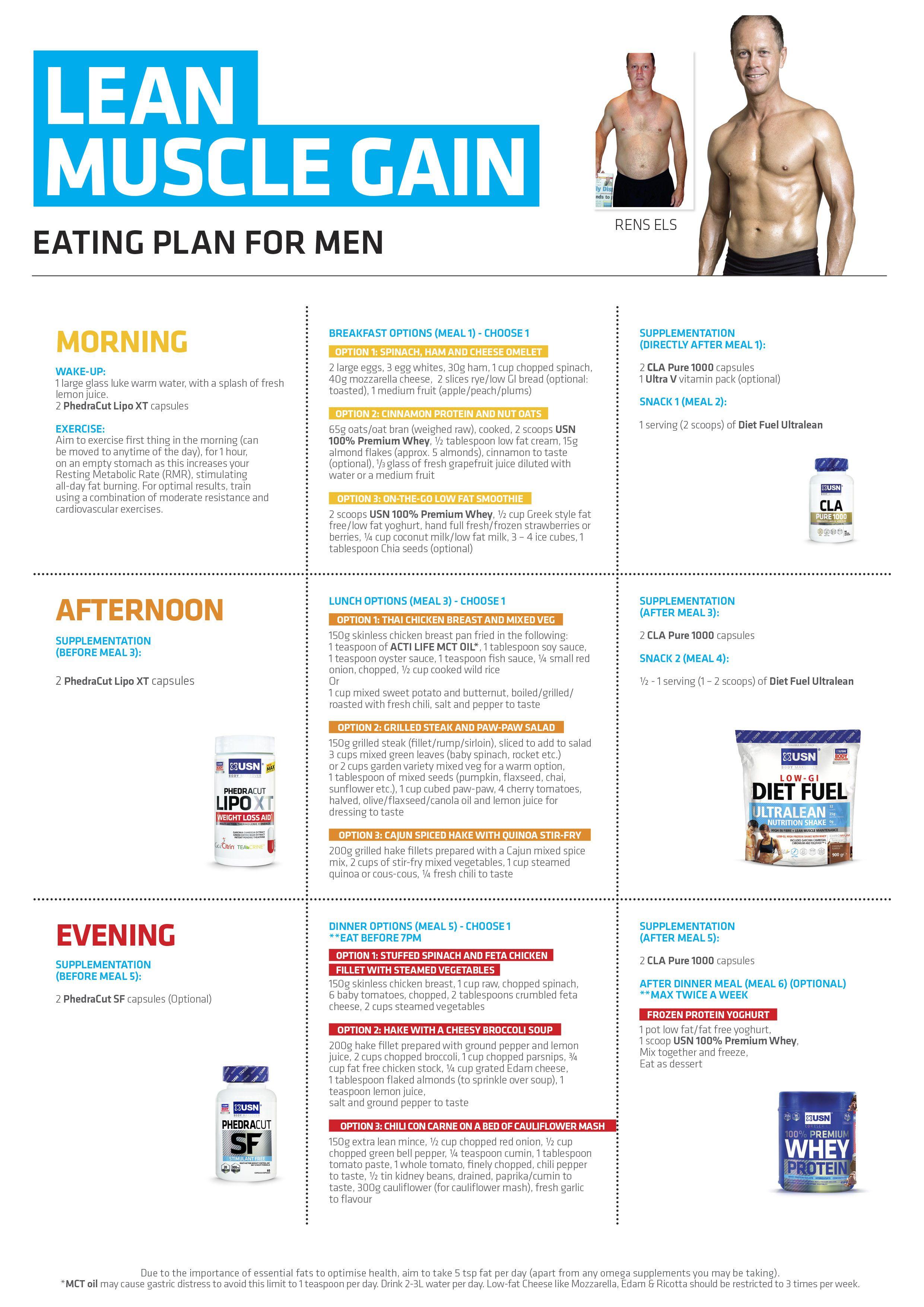 male fat loss diet plan)