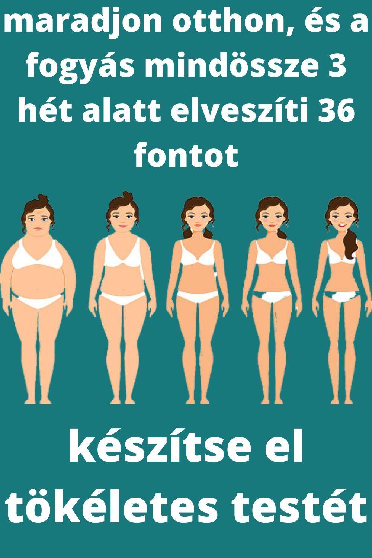 súlycsökkentő étrend
