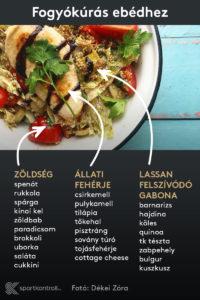 hisztamin mentes étel receptek bao akar fogyni
