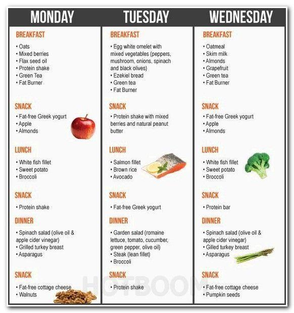 mens fat loss diet plan