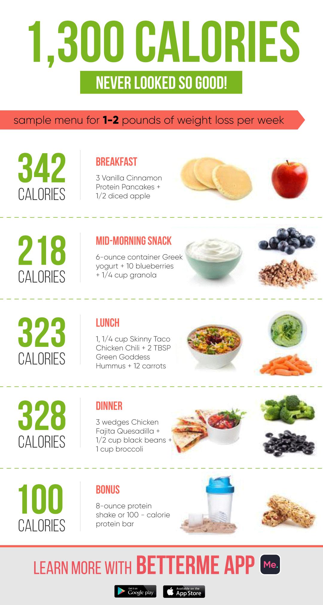 egészséges granola a fogyáshoz fogyni otthon 1 hónap alatt