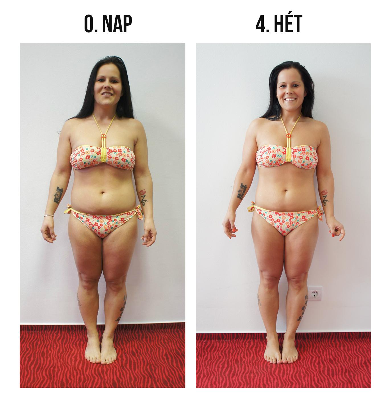 Zsír, ami szükséges a fogyáshoz - Fogyókúra | Femina