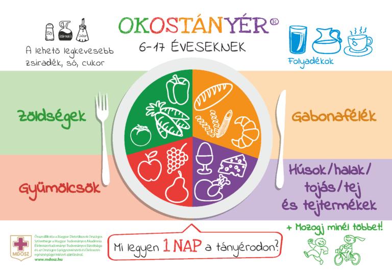 egészséges heti étrend gyerekeknek