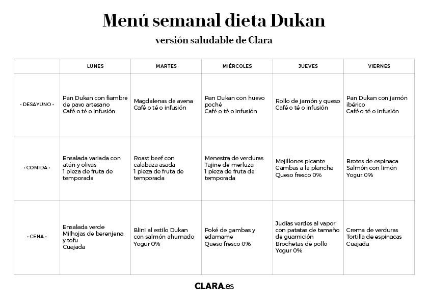 dukan diéta