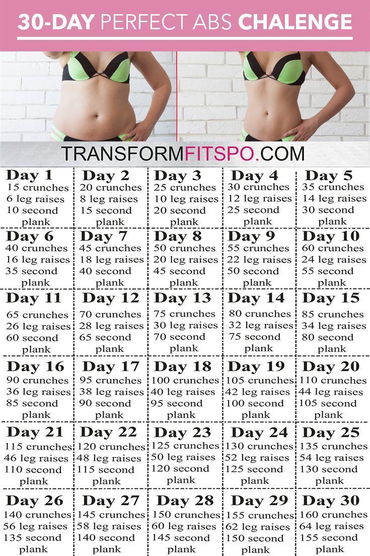 2 hét alatt mínusz 10 kiló: ez a Level diéta!   Diéta, Zsírégető ételek, Étrend