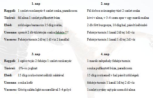 1000 kcal étrend)