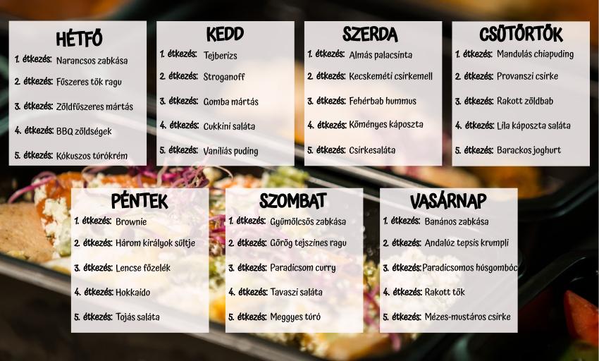 Diétás fogások 15 perc alatt - teljes menüsor, ha fogyni szeretnél! | abisa.hu