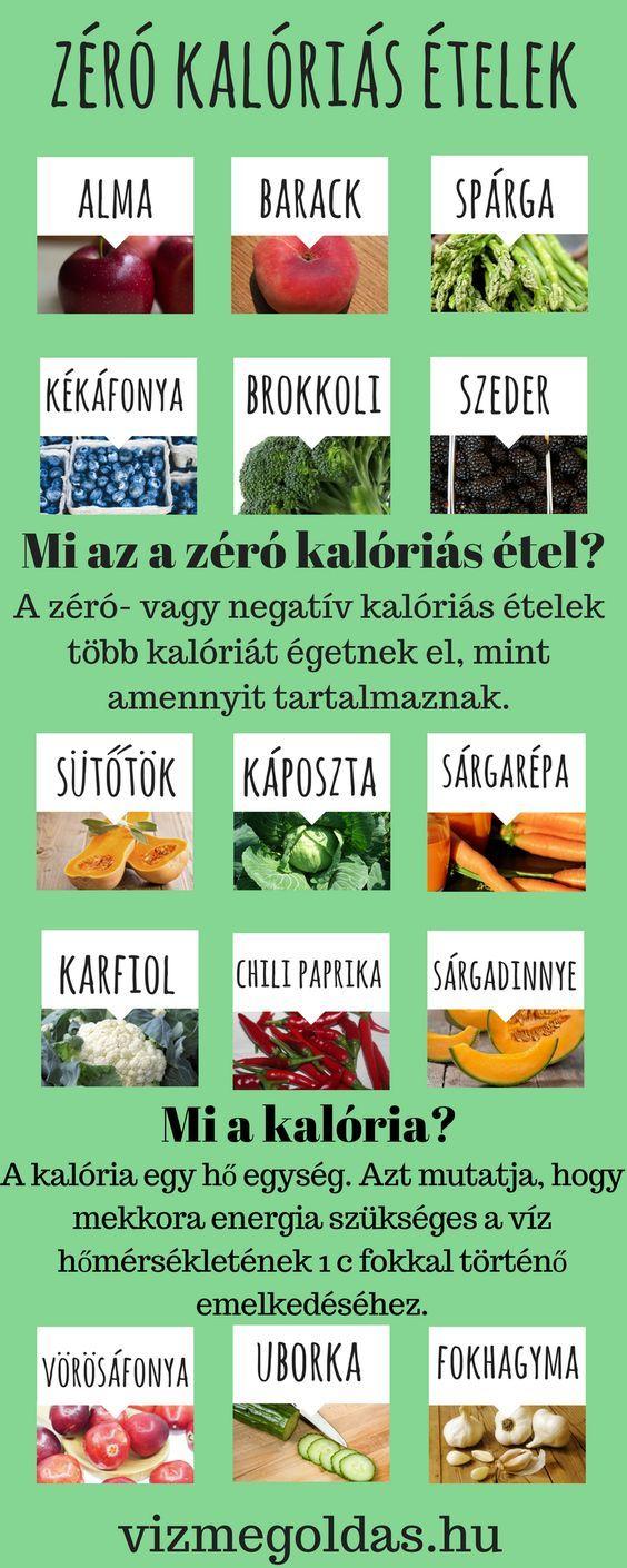 tíz egység zsírégetés)