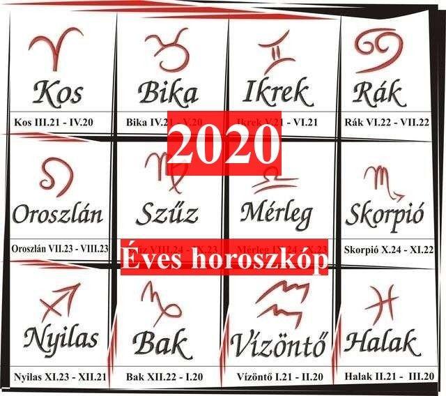 fogyás horoszkóp)