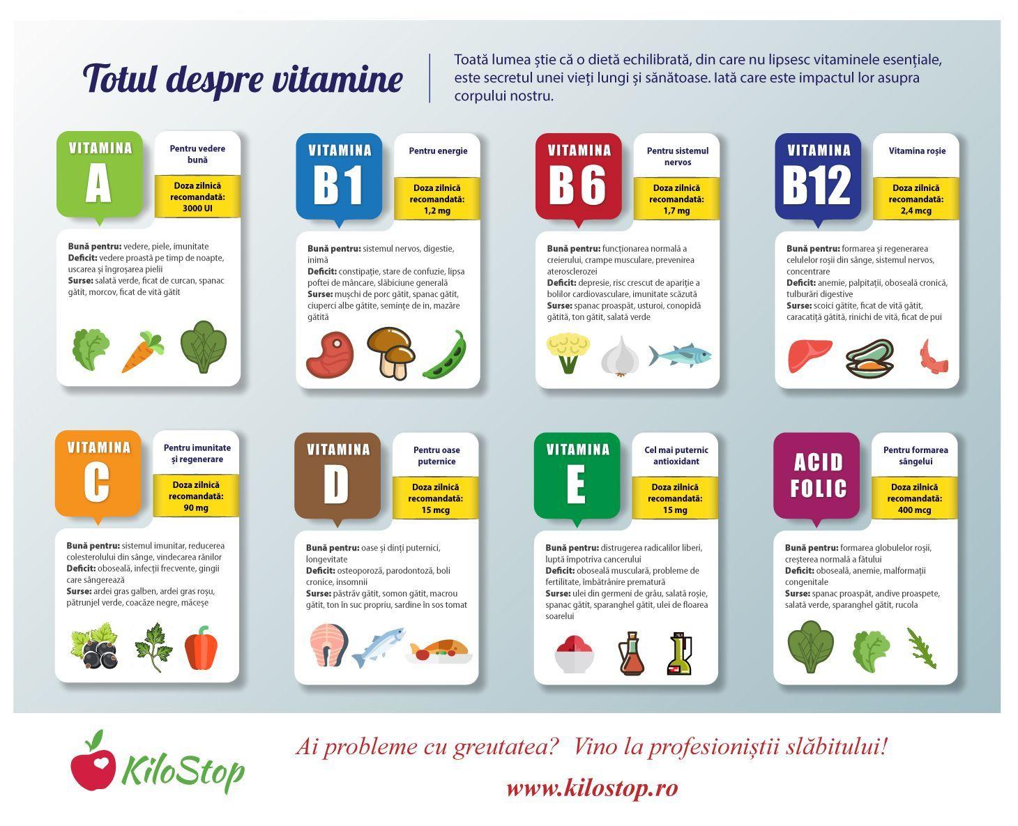 fogyókúrás program alacsony glikémiás indexű ételek