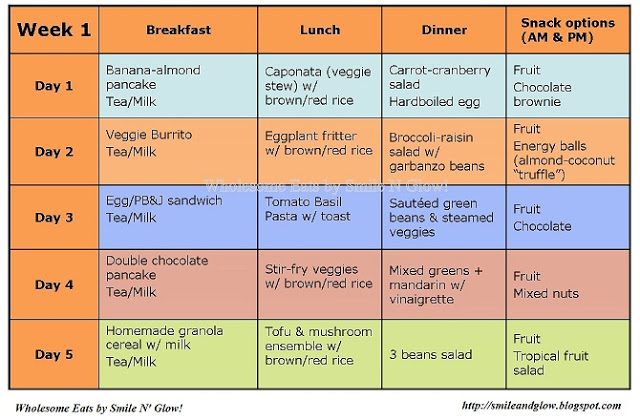 Szálkásító, zsírégető étrend