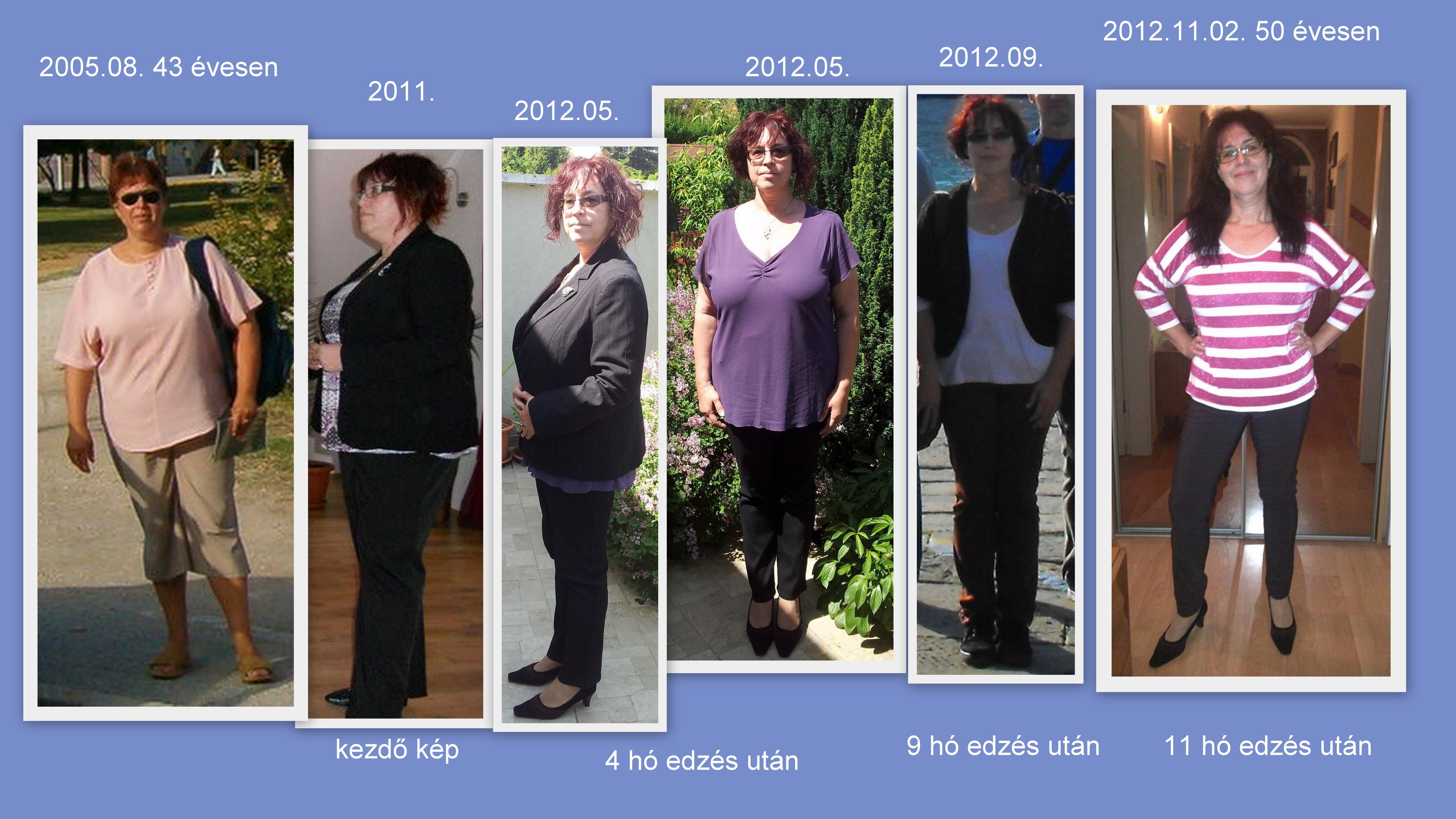 táblázat a súlycsökkenés nyomon követése érdekében