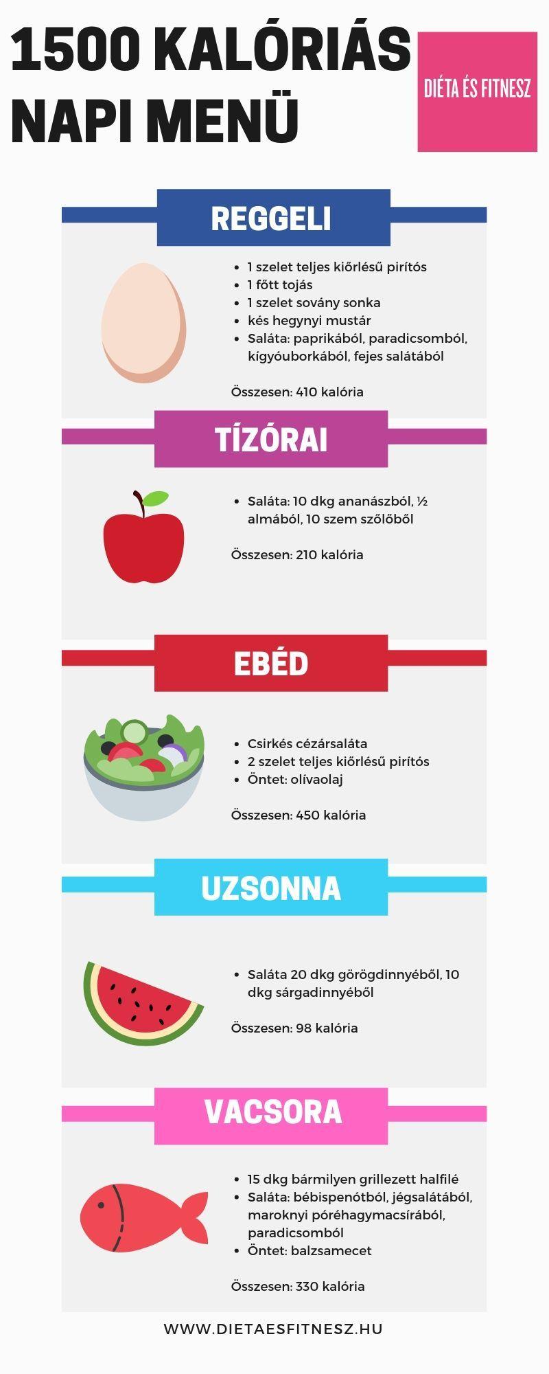 Így lesz sikeres diétád: tartós fogyás 7 egyszerű lépésben | abisa.hu