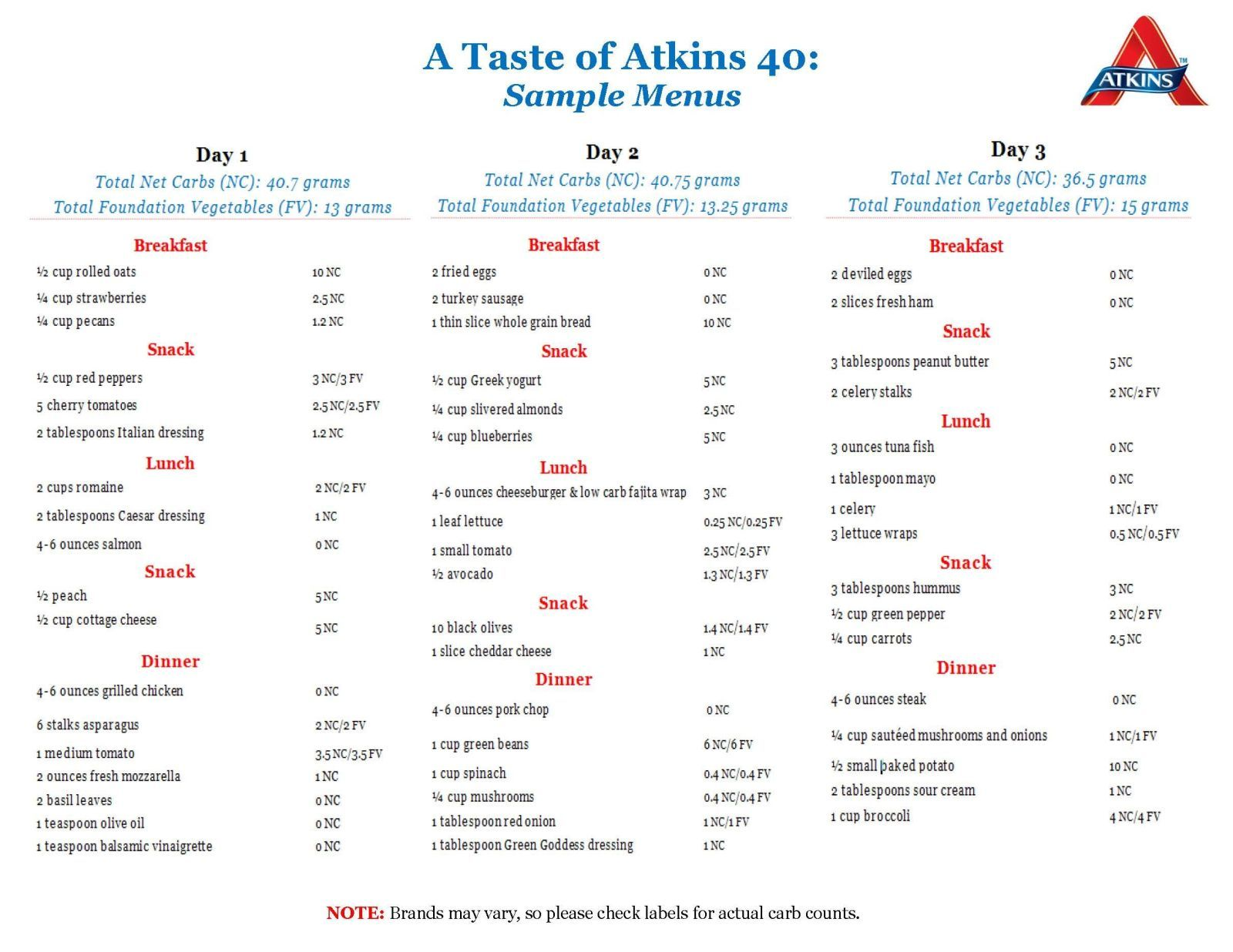atkins 40 diéta)