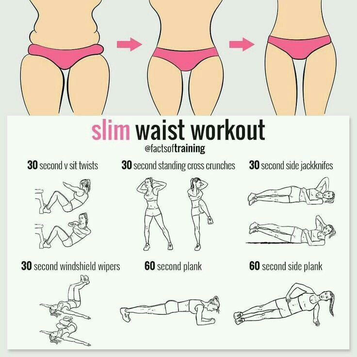 Zsírégető gyakorlatok