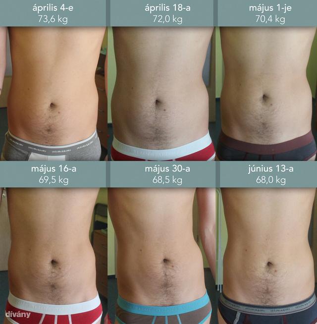 Mennyit lehet nagy súlyból így fogyni 4-5 hónap alatt? Kb?