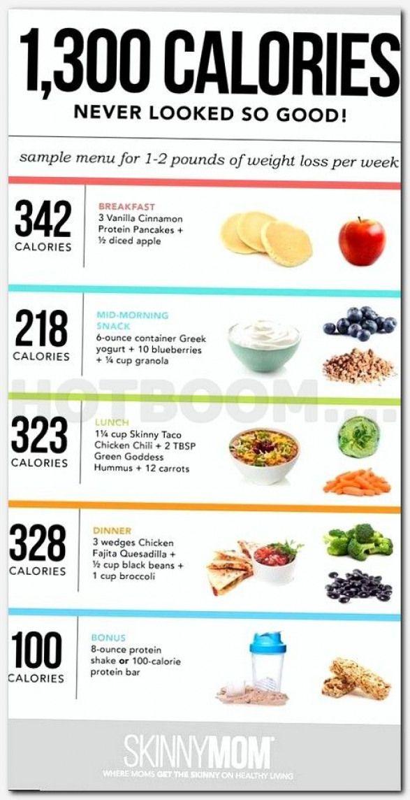 Legrosszabb diétás reggeli - Fogyókúra   Femina