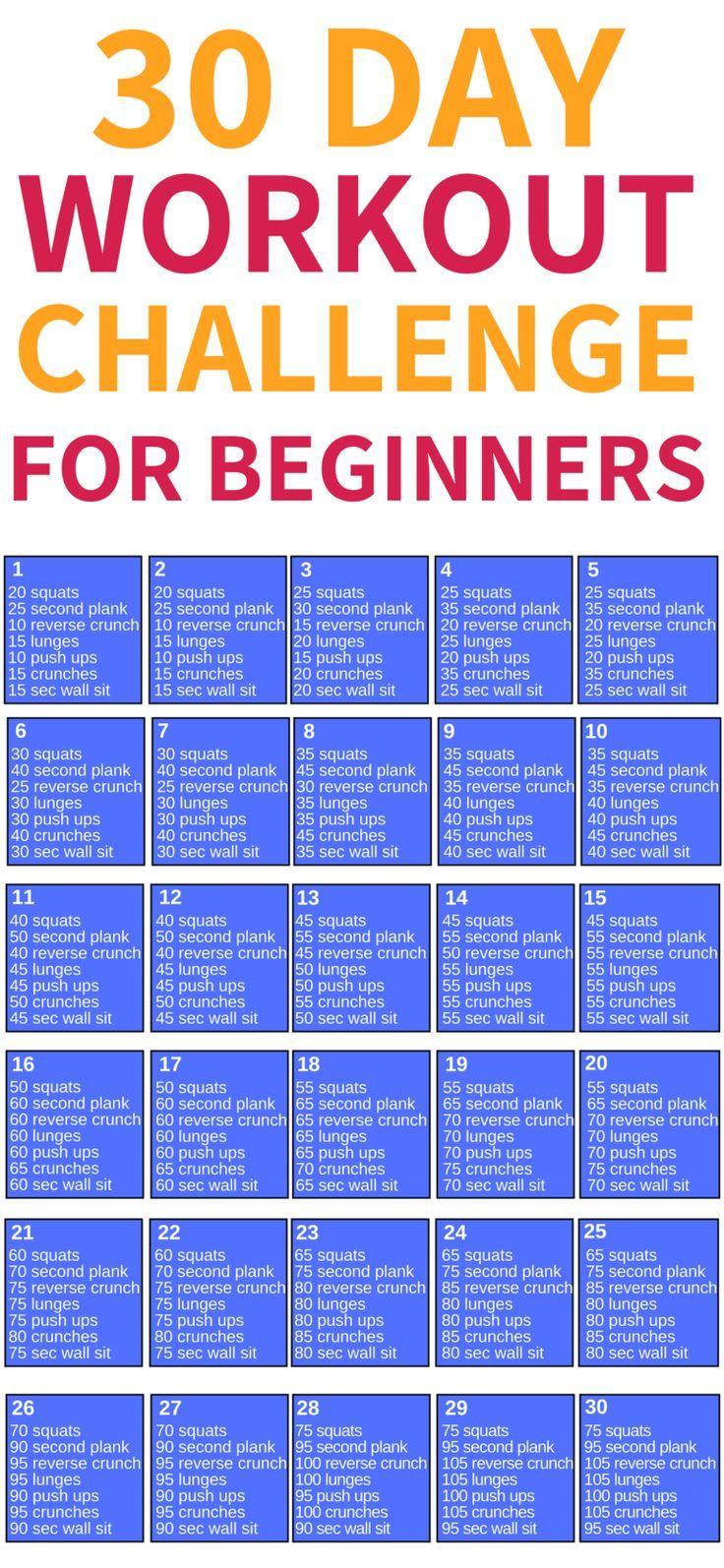 12 Ways To Lose 20 Pounds in 14 Days | Edzés, Fitnesz, Gyakorlatok