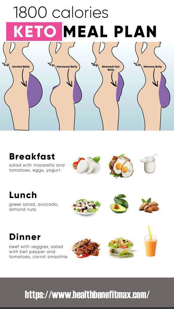 1800 kalóriás diéta
