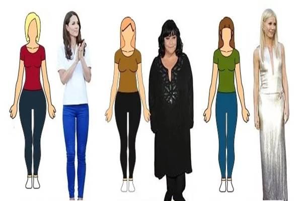 női testtípusok a fogyáshoz)