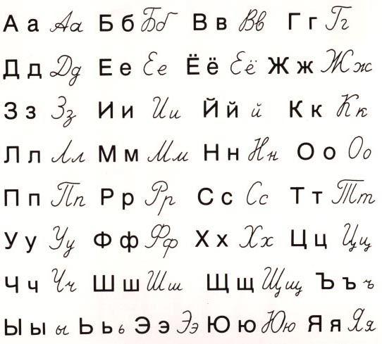 fogyás betűtípusok
