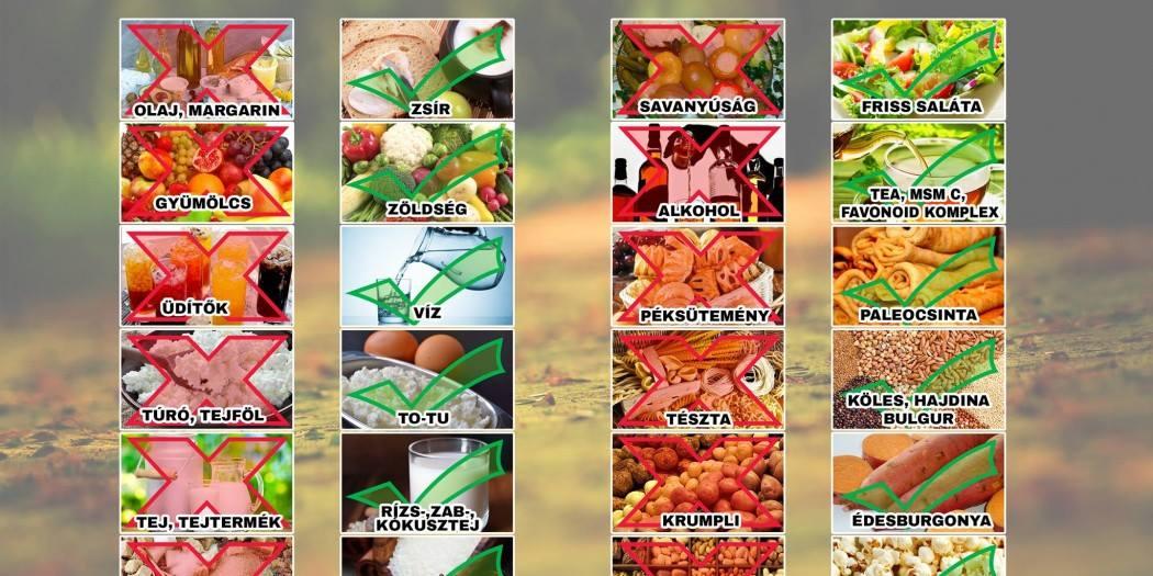 Reg-Enor® diéta - Fogyjálvelüabisa.hu
