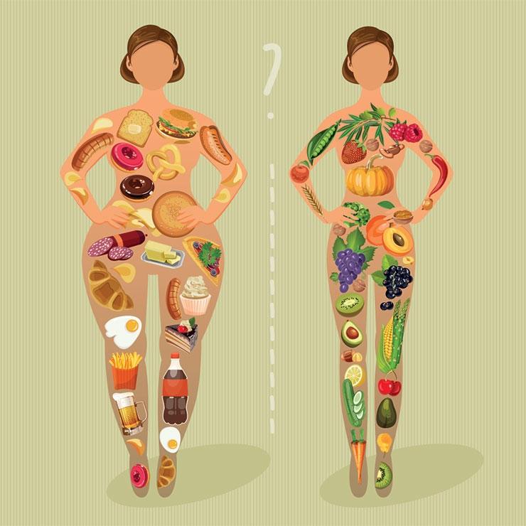 női szálkásító étrend