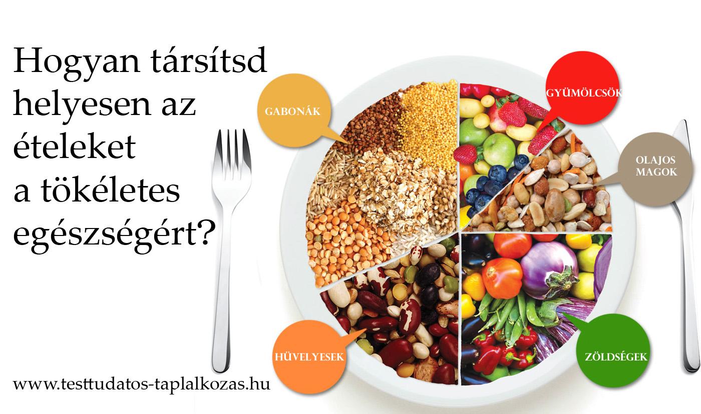 ételek helyes párosítása
