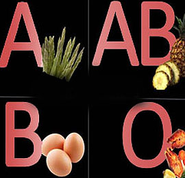 Vércsoport-diéta - van értelme? | Nosalty
