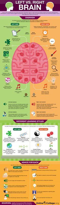 legjobb fogyás infographics)