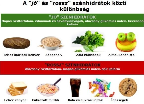 cukorbeteg étrend minta