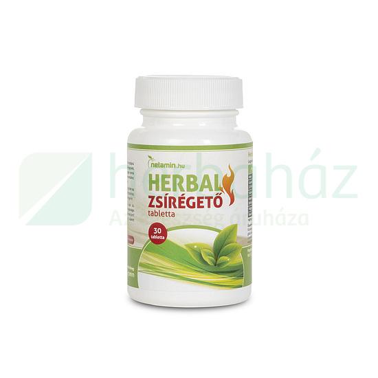 A leghatékonyabb zsírégető turmixok - Fogyókúra | Femina