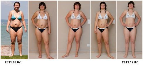 8 kilós fogyás 2 hét alatt