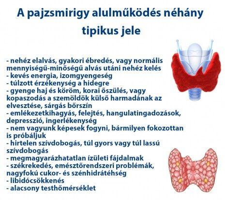 a túlzott fogyás jelei)