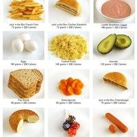 fogyás mit nem szabad enni)