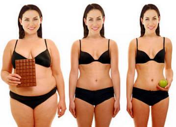 a testzsír és a fogyás százaléka