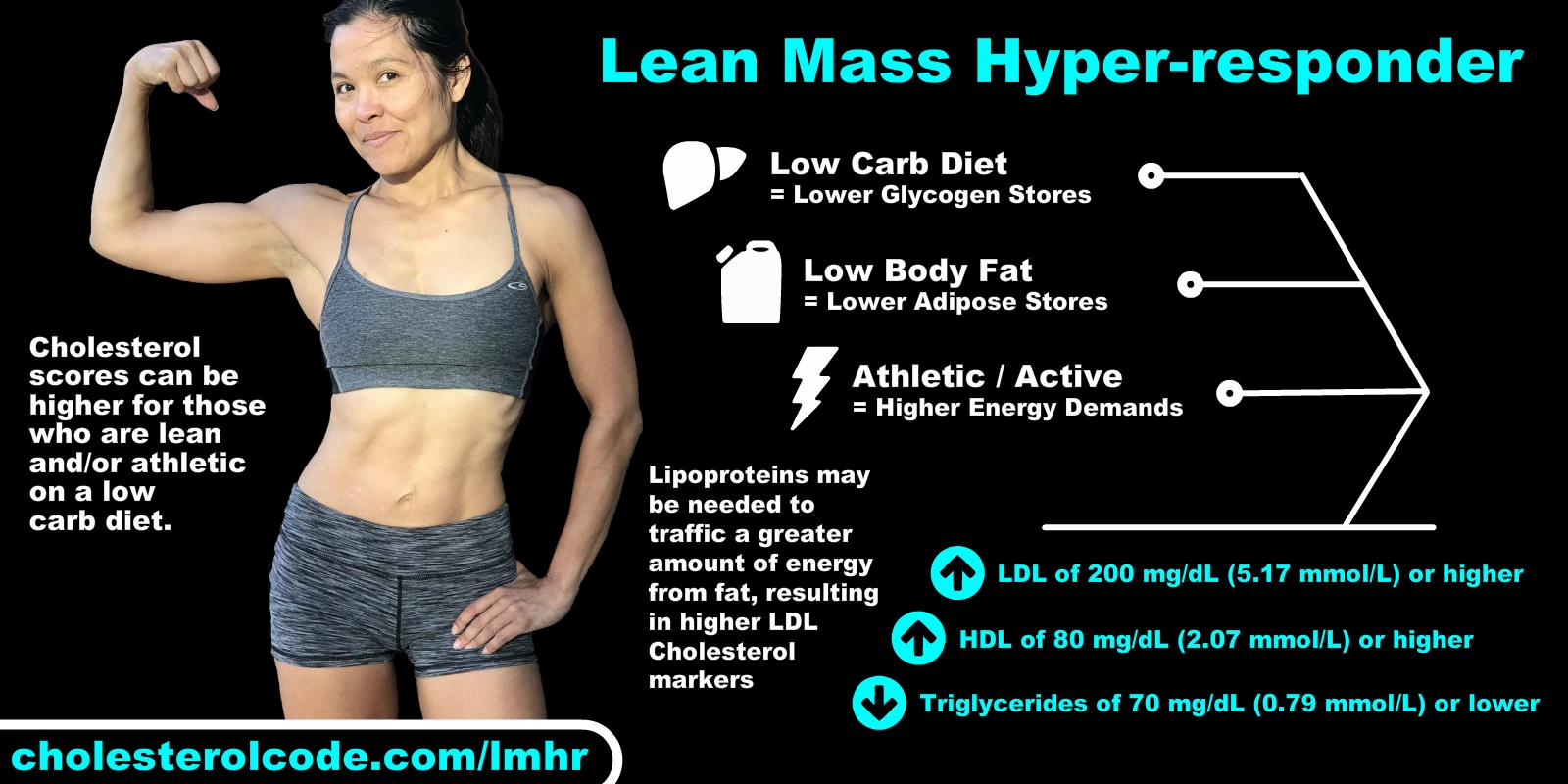 HDL-koleszterinszint növelése - Egészség | Femina