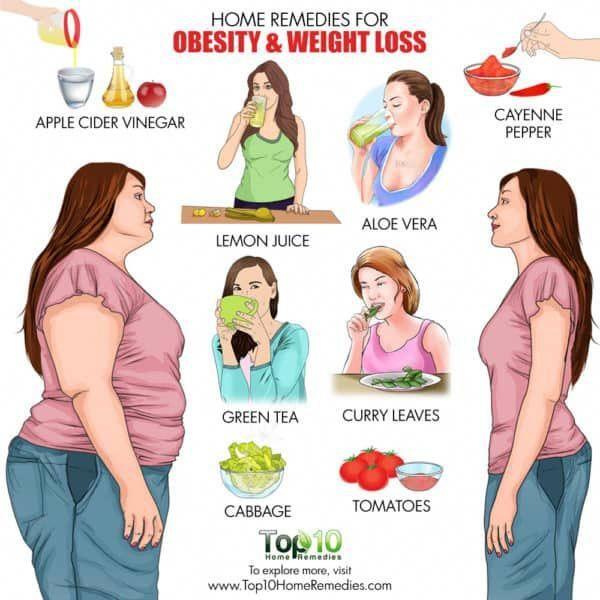 A 6 leghatékonyabb villámgyors fogyókúrás tipp | Well&fit