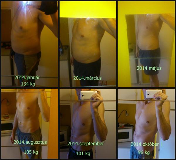 Így fogytam le 18 kilót hat hónap alatt