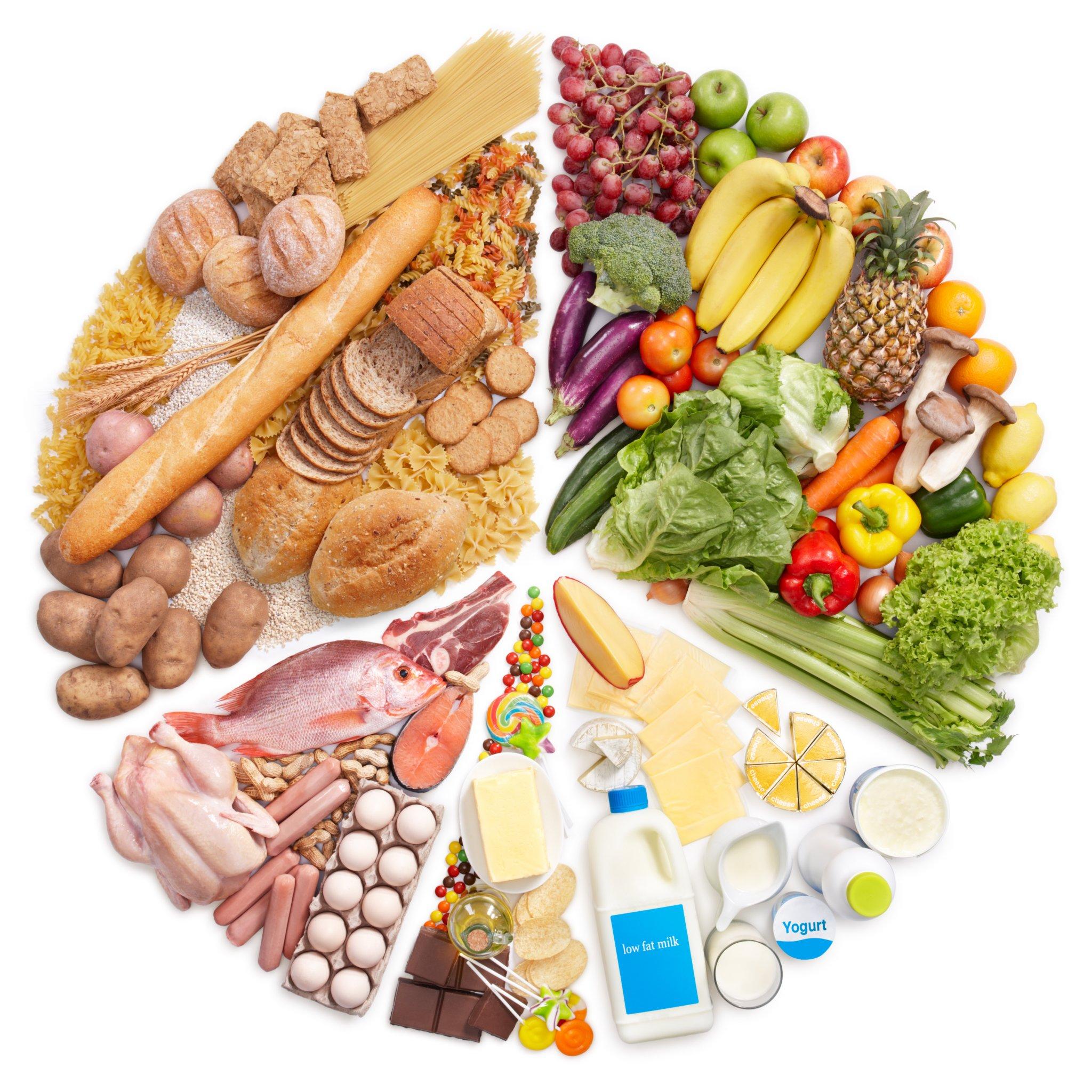 legjobb fogyókúra testformázók mennyit lehet fogyni hetente