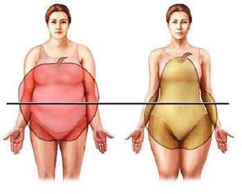 nem veszíthet zsírt a csípő körül)