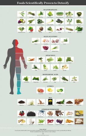 súlycsökkentő allergia